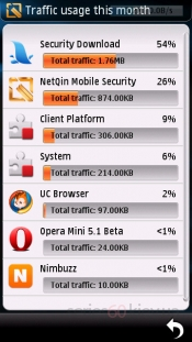 NetQin Mobile Security Pro 5.0